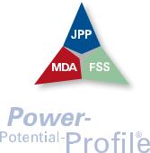 Die drei Bereiche des Power-Potential-Profile